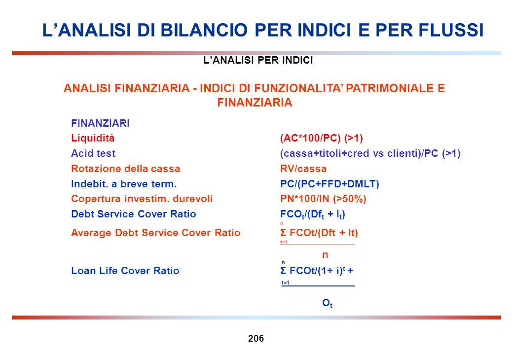 206 LANALISI PER INDICI ANALISI FINANZIARIA - INDICI DI FUNZIONALITA PATRIMONIALE E FINANZIARIA FINANZIARI Liquidità (AC*100/PC) (>1) Acid test (cassa
