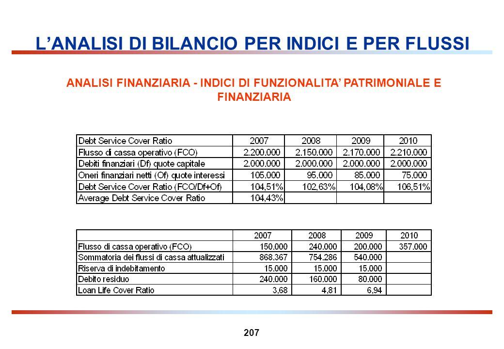 207 LANALISI DI BILANCIO PER INDICI E PER FLUSSI ANALISI FINANZIARIA - INDICI DI FUNZIONALITA PATRIMONIALE E FINANZIARIA