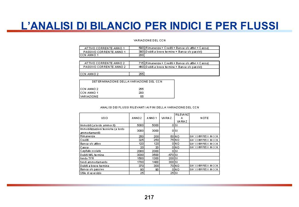217 LANALISI DI BILANCIO PER INDICI E PER FLUSSI