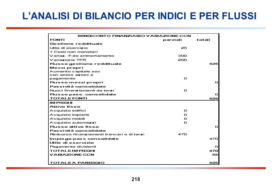 218 LANALISI DI BILANCIO PER INDICI E PER FLUSSI
