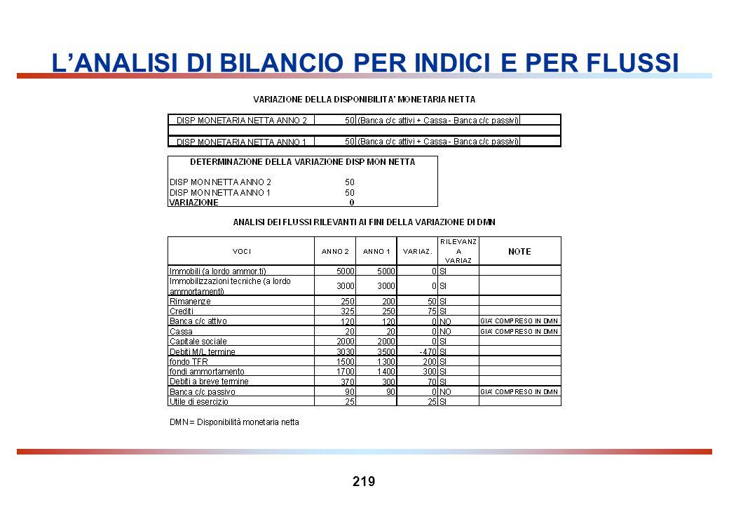 219 LANALISI DI BILANCIO PER INDICI E PER FLUSSI