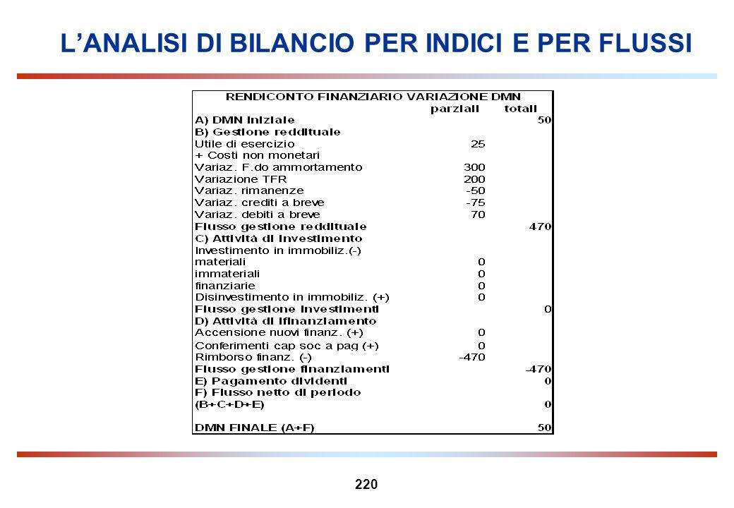 220 LANALISI DI BILANCIO PER INDICI E PER FLUSSI