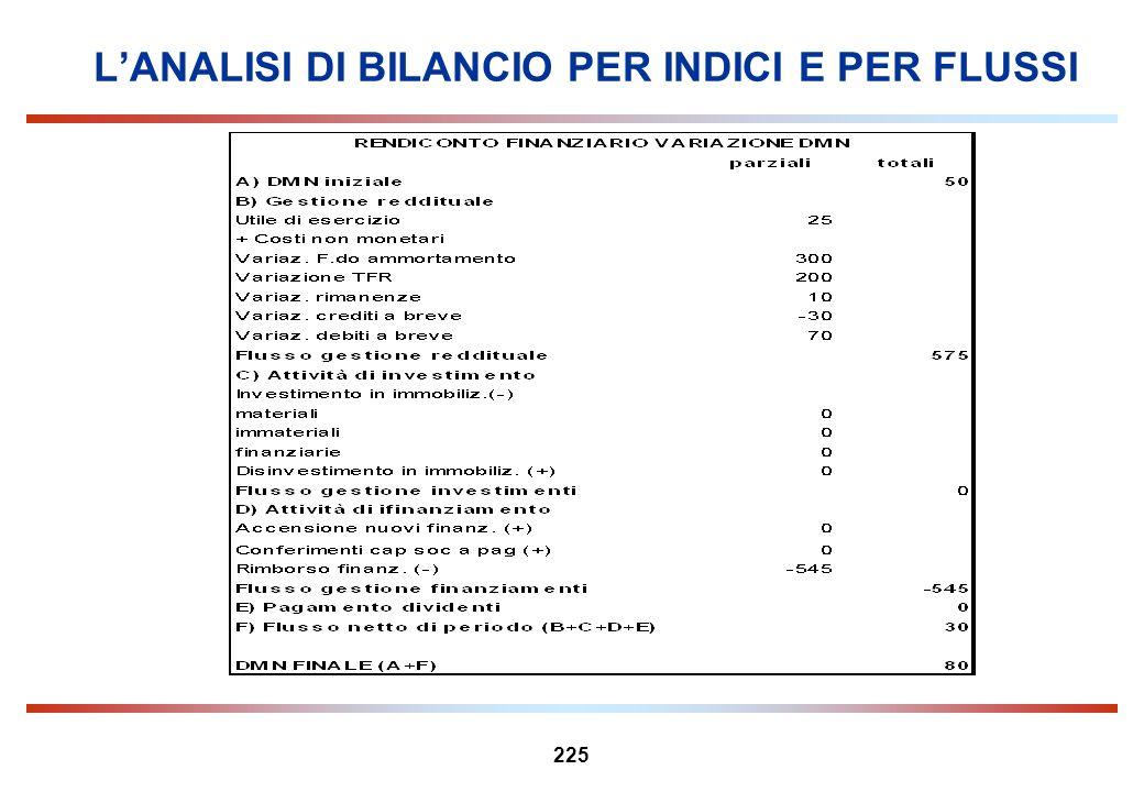 225 LANALISI DI BILANCIO PER INDICI E PER FLUSSI