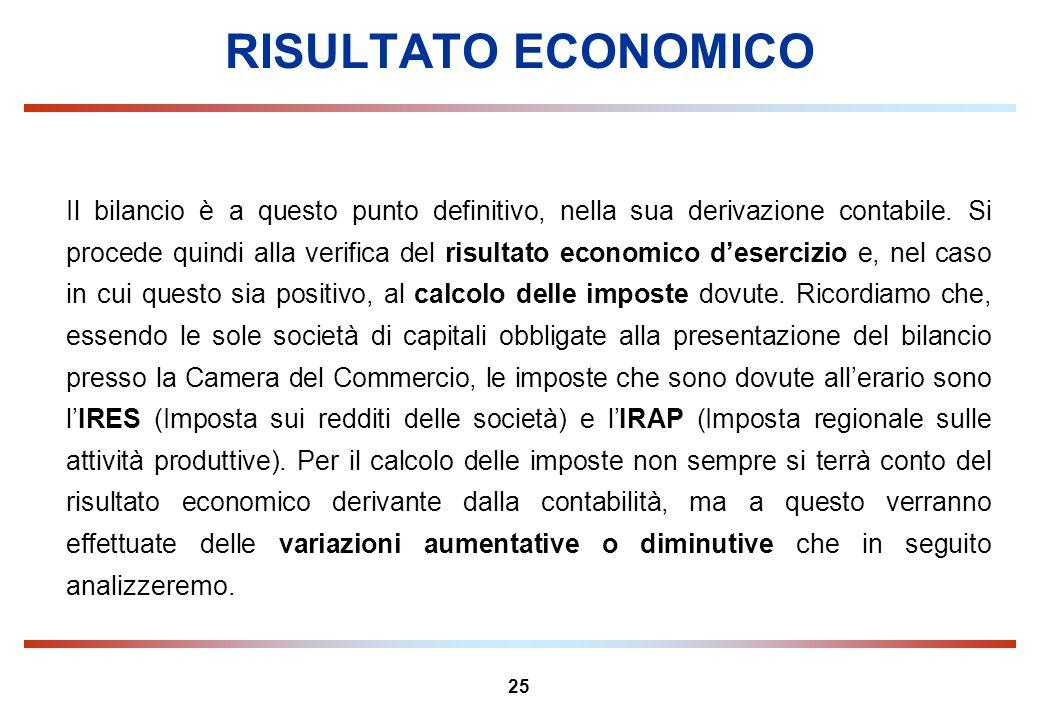 25 RISULTATO ECONOMICO Il bilancio è a questo punto definitivo, nella sua derivazione contabile. Si procede quindi alla verifica del risultato economi