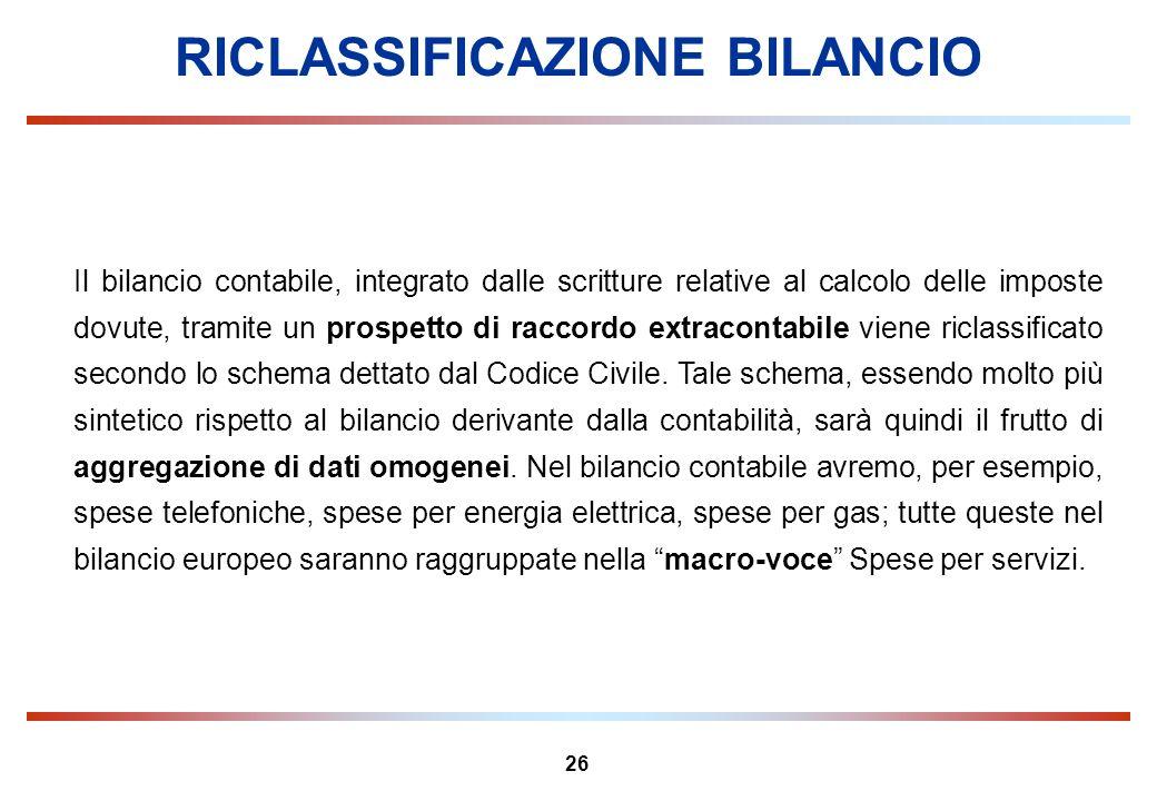 26 RICLASSIFICAZIONE BILANCIO Il bilancio contabile, integrato dalle scritture relative al calcolo delle imposte dovute, tramite un prospetto di racco