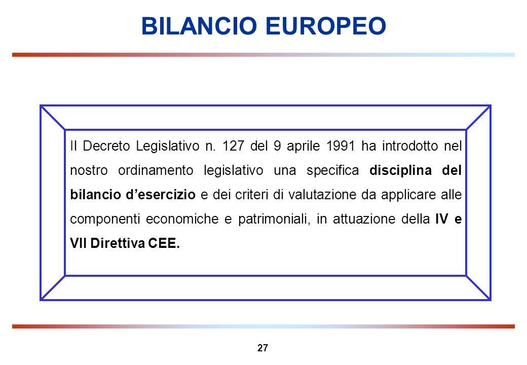 27 BILANCIO EUROPEO Il Decreto Legislativo n. 127 del 9 aprile 1991 ha introdotto nel nostro ordinamento legislativo una specifica disciplina del bila