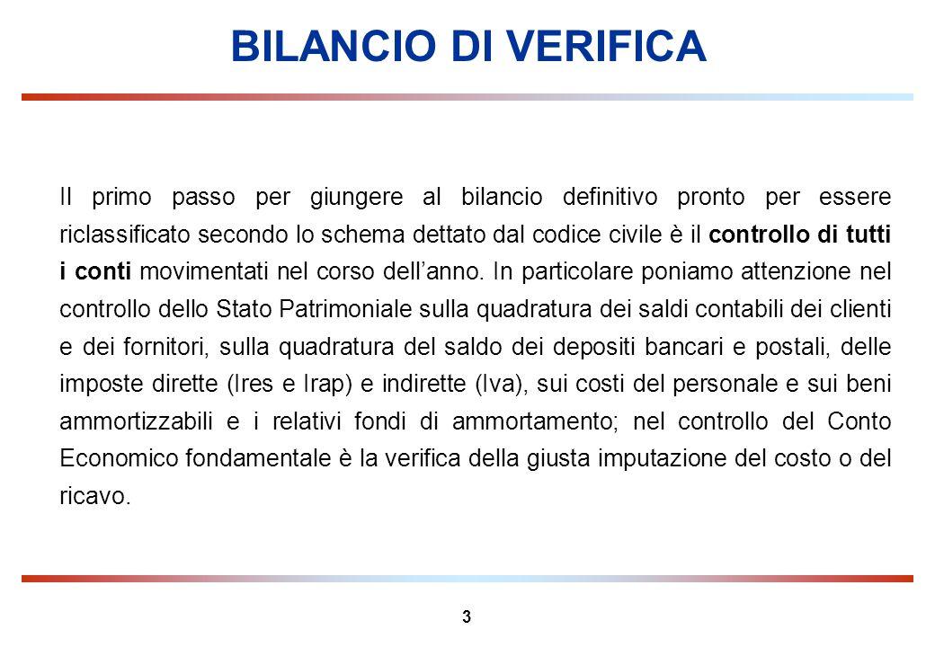 3 BILANCIO DI VERIFICA Il primo passo per giungere al bilancio definitivo pronto per essere riclassificato secondo lo schema dettato dal codice civile