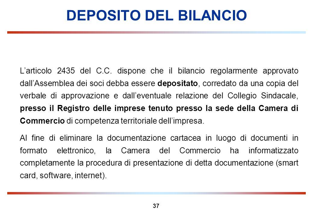 37 DEPOSITO DEL BILANCIO Larticolo 2435 del C.C. dispone che il bilancio regolarmente approvato dallAssemblea dei soci debba essere depositato, corred