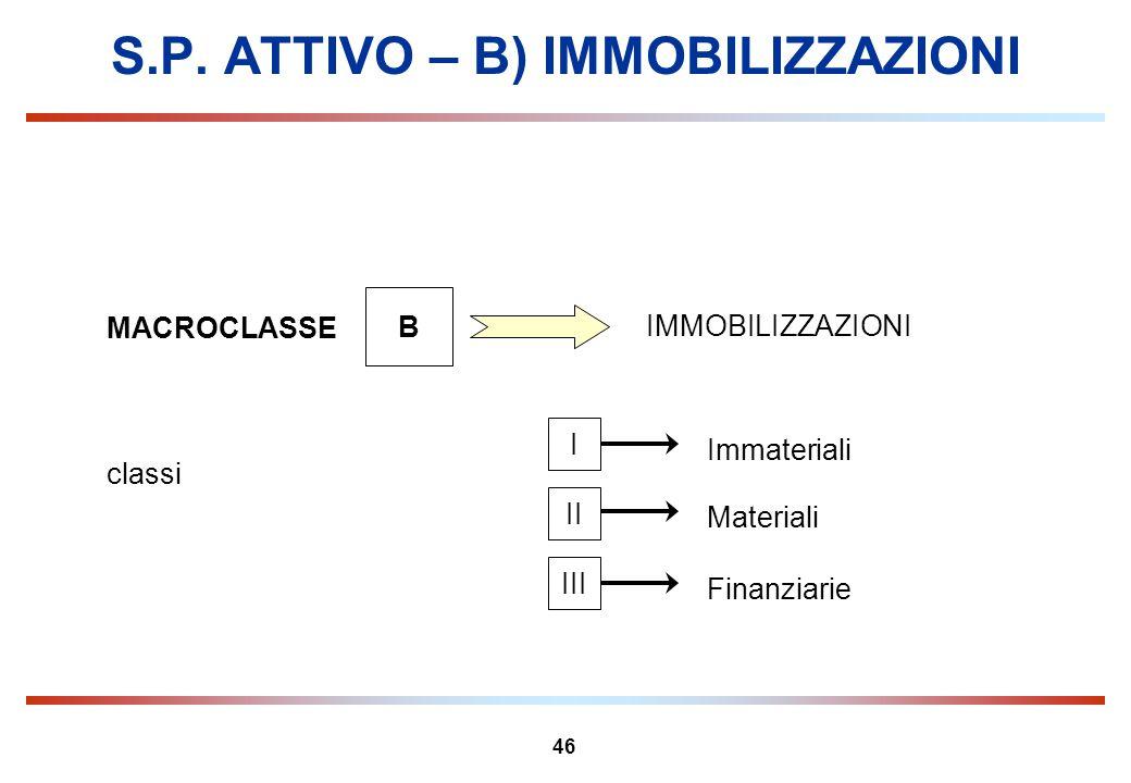 46 S.P. ATTIVO – B) IMMOBILIZZAZIONI MACROCLASSE B IMMOBILIZZAZIONI Immateriali Materiali classi Finanziarie I II III