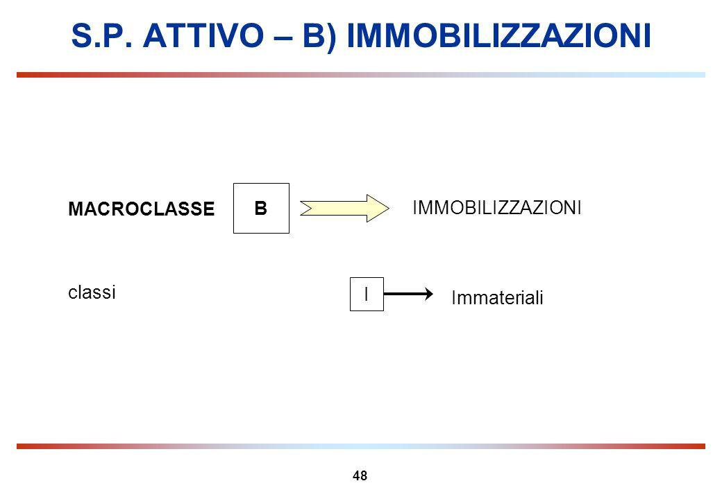 48 S.P. ATTIVO – B) IMMOBILIZZAZIONI MACROCLASSE B IMMOBILIZZAZIONI Immateriali classi I