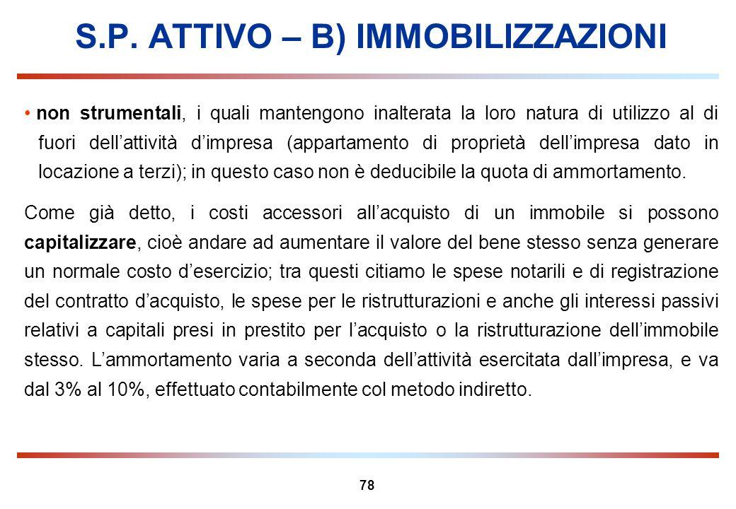 78 S.P. ATTIVO – B) IMMOBILIZZAZIONI non strumentali, i quali mantengono inalterata la loro natura di utilizzo al di fuori dellattività dimpresa (appa