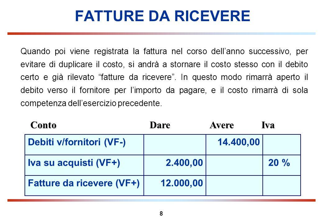 8 FATTURE DA RICEVERE Quando poi viene registrata la fattura nel corso dellanno successivo, per evitare di duplicare il costo, si andrà a stornare il
