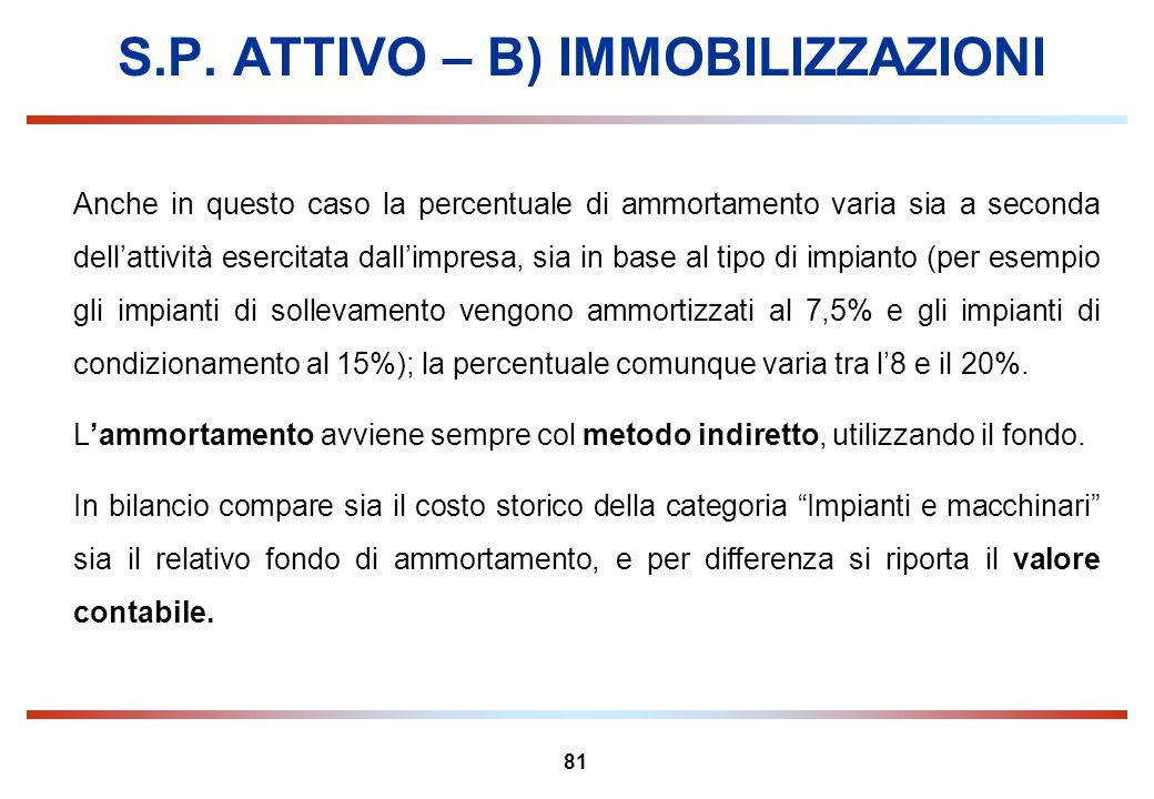 81 S.P. ATTIVO – B) IMMOBILIZZAZIONI Anche in questo caso la percentuale di ammortamento varia sia a seconda dellattività esercitata dallimpresa, sia