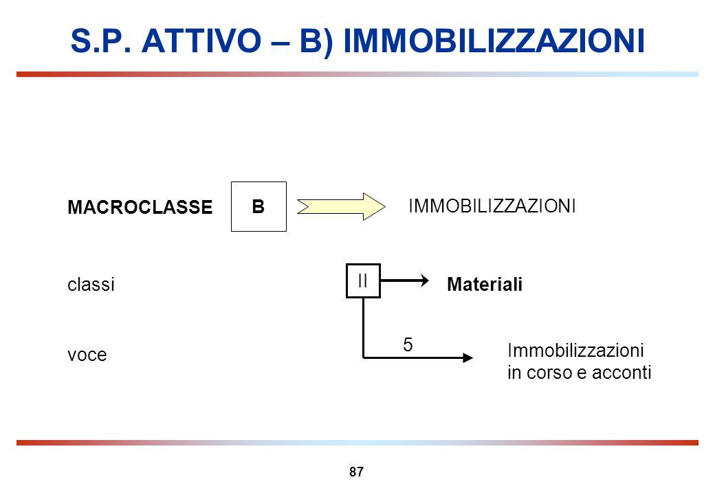 87 S.P. ATTIVO – B) IMMOBILIZZAZIONI MACROCLASSE B IMMOBILIZZAZIONI Materialiclassi II Immobilizzazioni in corso e acconti voce 5