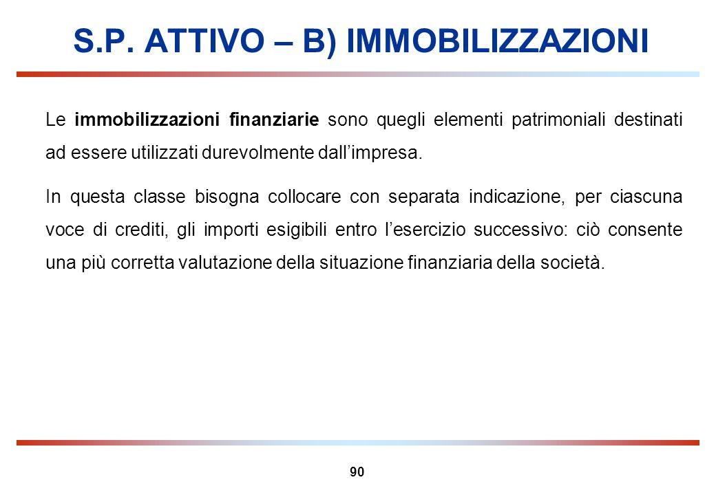 90 S.P. ATTIVO – B) IMMOBILIZZAZIONI Le immobilizzazioni finanziarie sono quegli elementi patrimoniali destinati ad essere utilizzati durevolmente dal