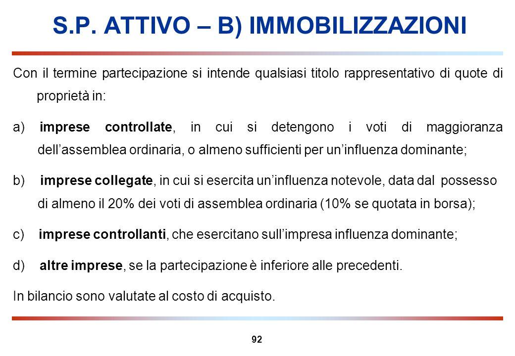 92 S.P. ATTIVO – B) IMMOBILIZZAZIONI Con il termine partecipazione si intende qualsiasi titolo rappresentativo di quote di proprietà in: a) imprese co
