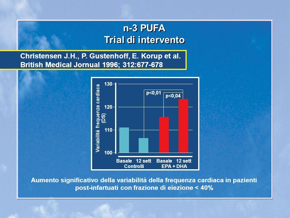 n-3 PUFA Trial di intervento n-3 PUFA Trial di intervento Christensen J.H., P.