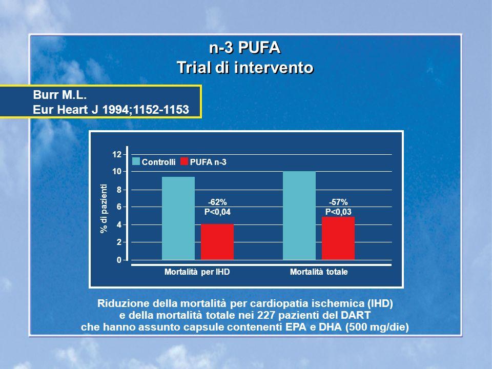 n-3 PUFA Trial di intervento n-3 PUFA Trial di intervento Burr M.L.