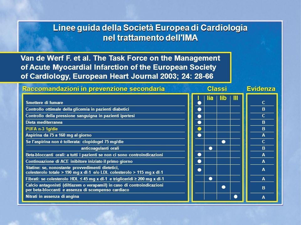 Raccomandazioni in prevenzione secondariaClassiEvidenza Linee guida della Società Europea di Cardiologia nel trattamento dell IMA Linee guida della Società Europea di Cardiologia nel trattamento dell IMA Van de Werf F.