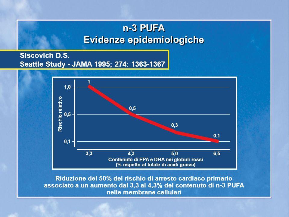 n-3 PUFA Evidenze epidemiologiche n-3 PUFA Evidenze epidemiologiche Siscovich D.S.