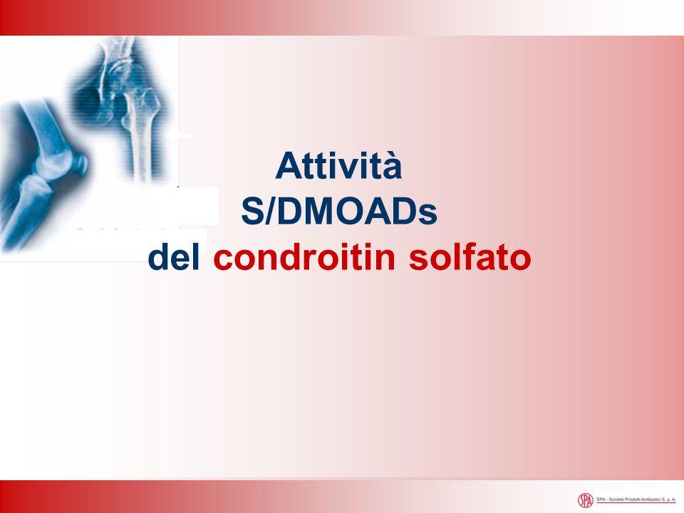 Obiettivo dello studio Valutare gli effetti del condroitin solfato sullespressione genica degli enzimi dellinfiammazione inducibili (iNOS, COX-2, nPGEs1) e sui rispettivi mediatori algogeni/flogogeni (NO, PGE 2 ) in cartilagine stimolata, in vitro, con IL-1 Dosaggio del condroitin solfato Tali effetti sono stati ottenuti SOLO alla concentrazione di condroitin solfato (20 µg/ml) analoga a quella raggiunta a livello plasmatico e sinoviale a seguito della somministrazione orale di dosi terapeutiche di farmaco (800-1200 mg/die) Risultati di uno studio sperimentale Attività antalgica/antinfiammatoria Chan PS et al.