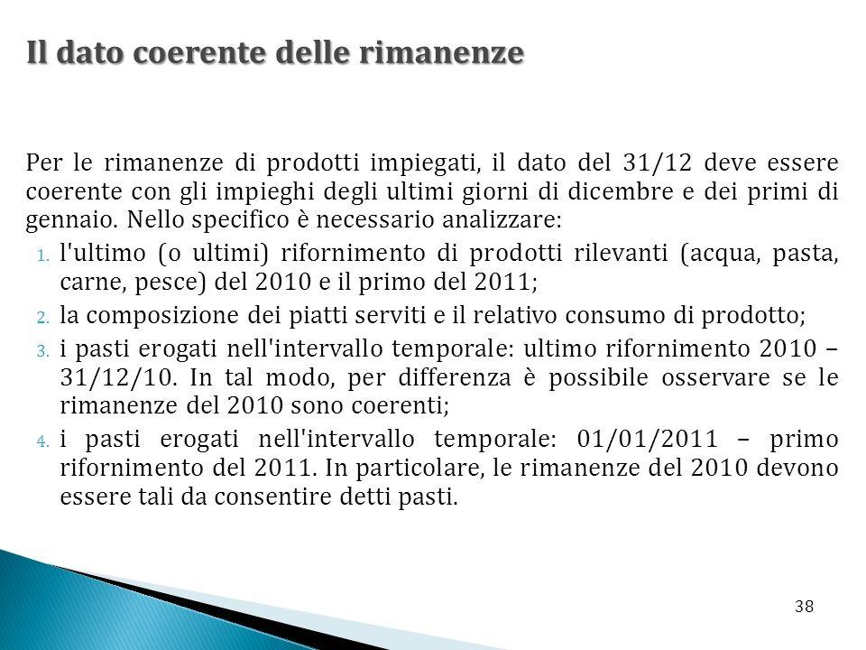 Per le rimanenze di prodotti impiegati, il dato del 31/12 deve essere coerente con gli impieghi degli ultimi giorni di dicembre e dei primi di gennaio.