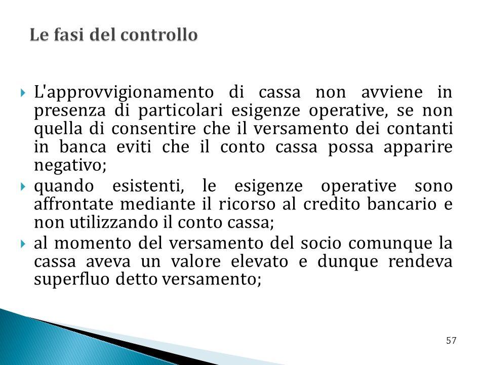 L'approvvigionamento di cassa non avviene in presenza di particolari esigenze operative, se non quella di consentire che il versamento dei contanti in