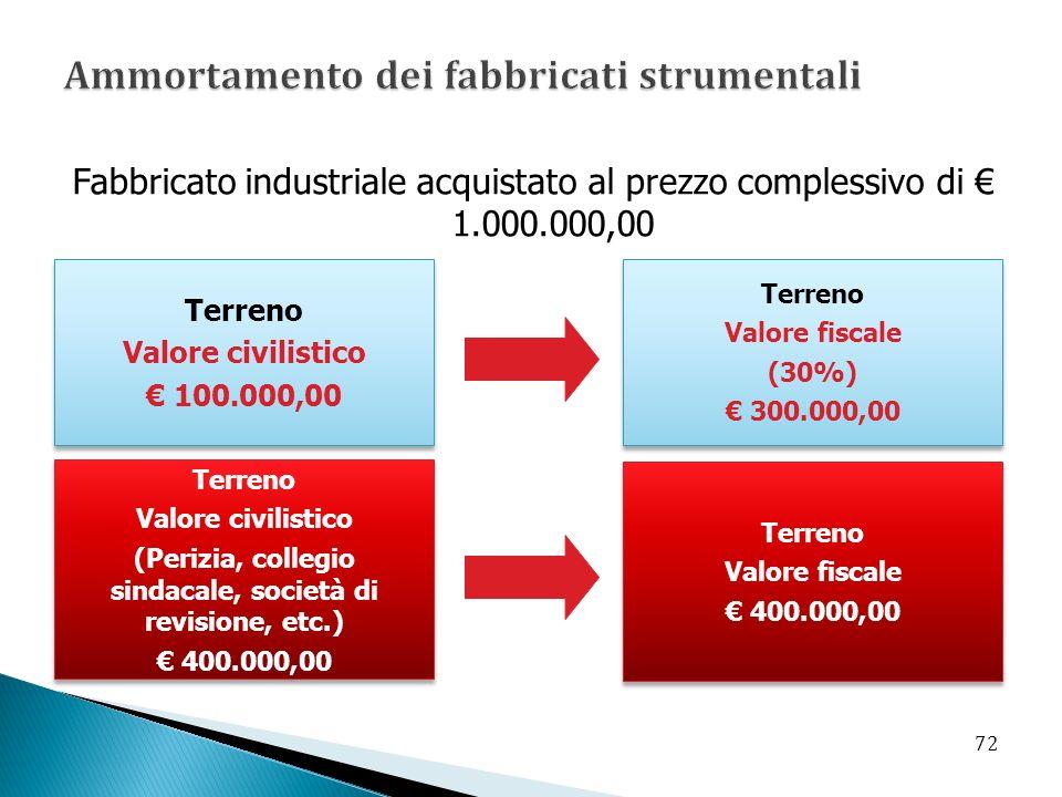 Fabbricato industriale acquistato al prezzo complessivo di 1.000.000,00 Terreno Valore civilistico 100.000,00 Terreno Valore civilistico 100.000,00 Te