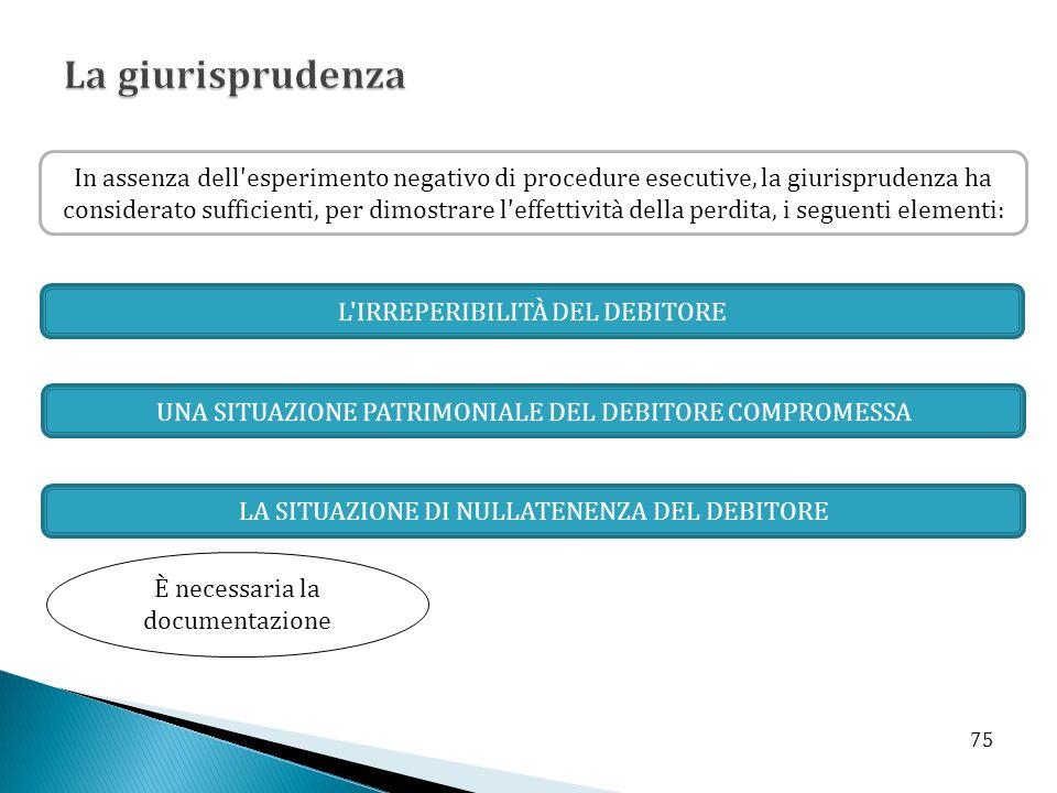 In assenza dell esperimento negativo di procedure esecutive, la giurisprudenza ha considerato sufficienti, per dimostrare l effettività della perdita, i seguenti elementi: L IRREPERIBILITÀ DEL DEBITORE UNA SITUAZIONE PATRIMONIALE DEL DEBITORE COMPROMESSA LA SITUAZIONE DI NULLATENENZA DEL DEBITORE È necessaria la documentazione 75