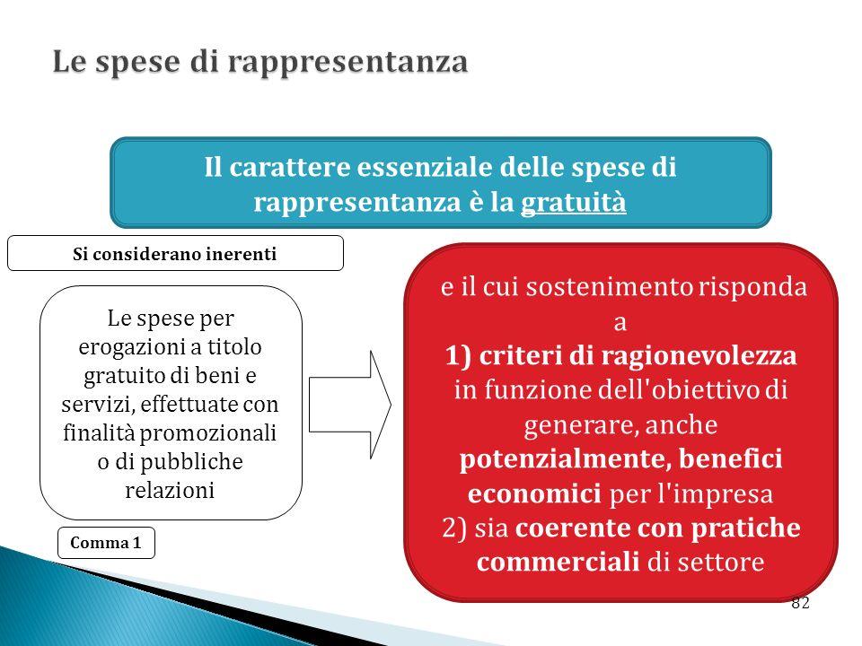 Il carattere essenziale delle spese di rappresentanza è la gratuità Le spese per erogazioni a titolo gratuito di beni e servizi, effettuate con finali