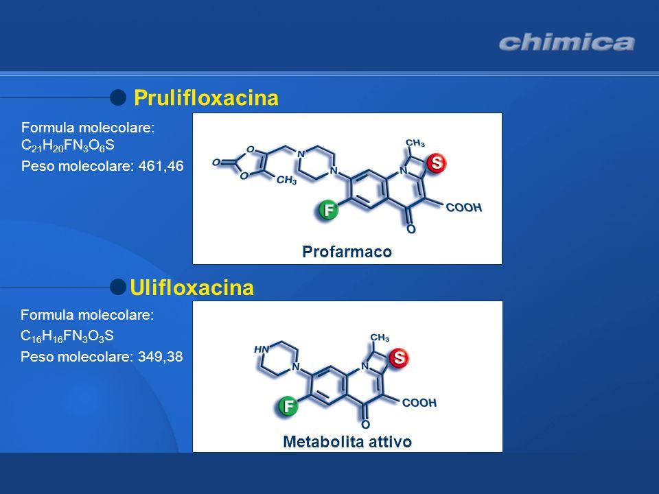 Formula molecolare: C 16 H 16 FN 3 O 3 S Peso molecolare: 349,38 Prulifloxacina Ulifloxacina Formula molecolare: C 21 H 20 FN 3 O 6 S Peso molecolare: