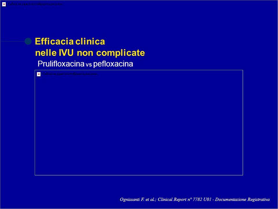 Ognissanti F. et al.; Clinical Report n° 7782 U01 - Documentazione Registrativa Efficacia clinica nelle IVU non complicate Prulifloxacina vs pefloxaci