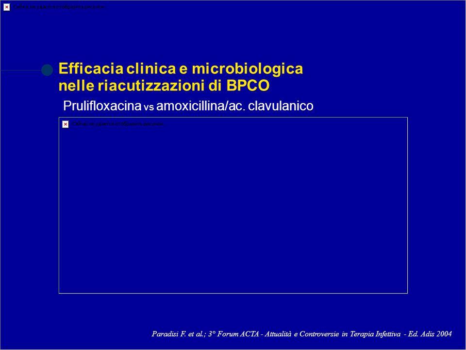 Efficacia clinica e microbiologica nelle riacutizzazioni di BPCO Prulifloxacina vs amoxicillina/ac. clavulanico Paradisi F. et al.; 3° Forum ACTA - At