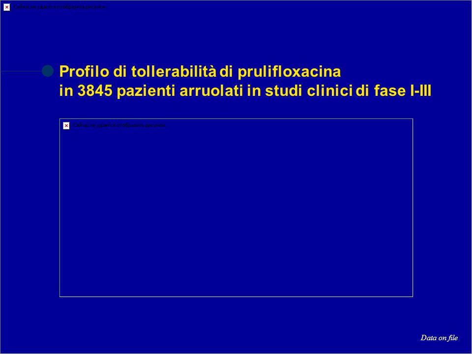 Data on file Profilo di tollerabilità di prulifloxacina in 3845 pazienti arruolati in studi clinici di fase I-III