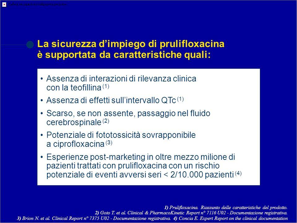 1) Prulifloxacina. Riassunto delle caratteristiche del prodotto. 2) Goto T. et al. Clinical & PharmacoKinetic Report n° 7116 U02 - Documentazione regi