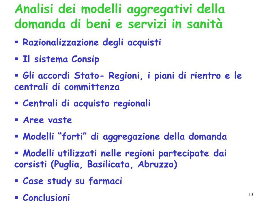 13 Analisi dei modelli aggregativi della domanda di beni e servizi in sanità Razionalizzazione degli acquisti Il sistema Consip Gli accordi Stato- Reg