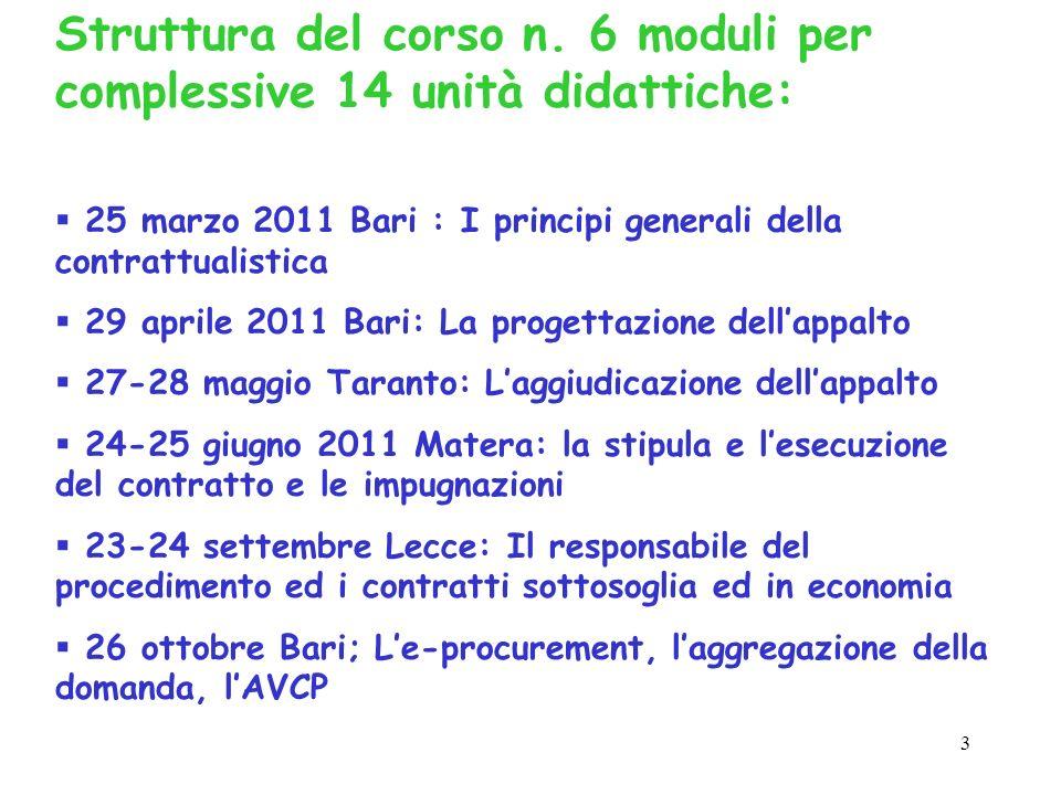 3 Struttura del corso n. 6 moduli per complessive 14 unità didattiche: 25 marzo 2011 Bari : I principi generali della contrattualistica 29 aprile 2011