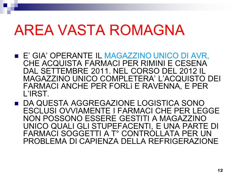 12 AREA VASTA ROMAGNA E GIA OPERANTE IL MAGAZZINO UNICO DI AVR, CHE ACQUISTA FARMACI PER RIMINI E CESENA DAL SETTEMBRE 2011.