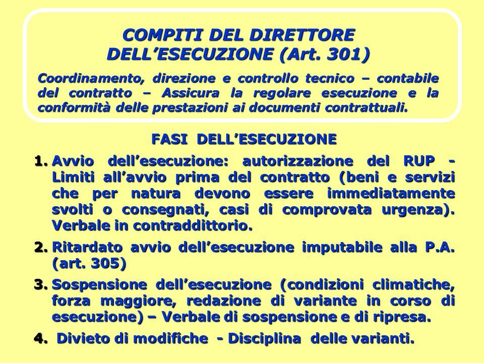 COMPITI DEL DIRETTORE DELLESECUZIONE (Art. 301) Coordinamento, direzione e controllo tecnico – contabile del contratto – Assicura la regolare esecuzio