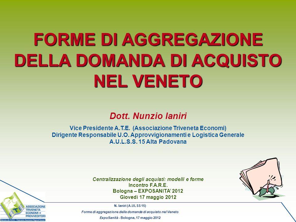 N. Ianiri (A.ULSS 15) Forme di aggregazione della domanda di acquisto nel Veneto ExpoSanità - Bologna, 17 maggio 2012 FORME DI AGGREGAZIONE DELLA DOMA