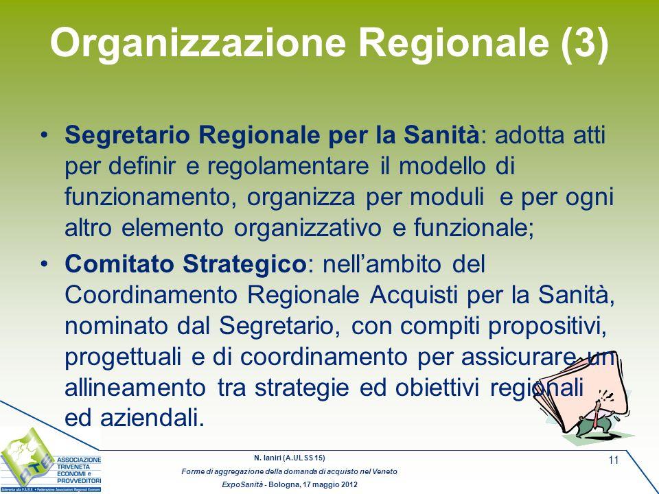 N. Ianiri (A.ULSS 15) Forme di aggregazione della domanda di acquisto nel Veneto ExpoSanità - Bologna, 17 maggio 2012 11 Organizzazione Regionale (3)