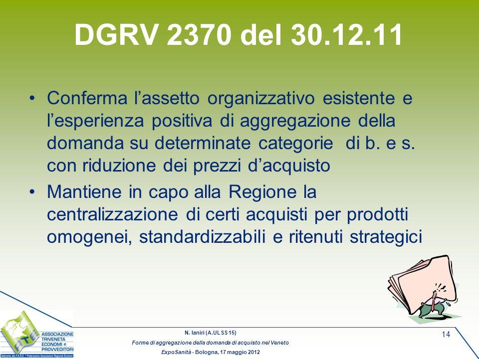 N. Ianiri (A.ULSS 15) Forme di aggregazione della domanda di acquisto nel Veneto ExpoSanità - Bologna, 17 maggio 2012 14 DGRV 2370 del 30.12.11 Confer