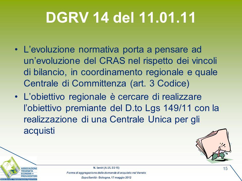 N. Ianiri (A.ULSS 15) Forme di aggregazione della domanda di acquisto nel Veneto ExpoSanità - Bologna, 17 maggio 2012 15 DGRV 14 del 11.01.11 Levoluzi