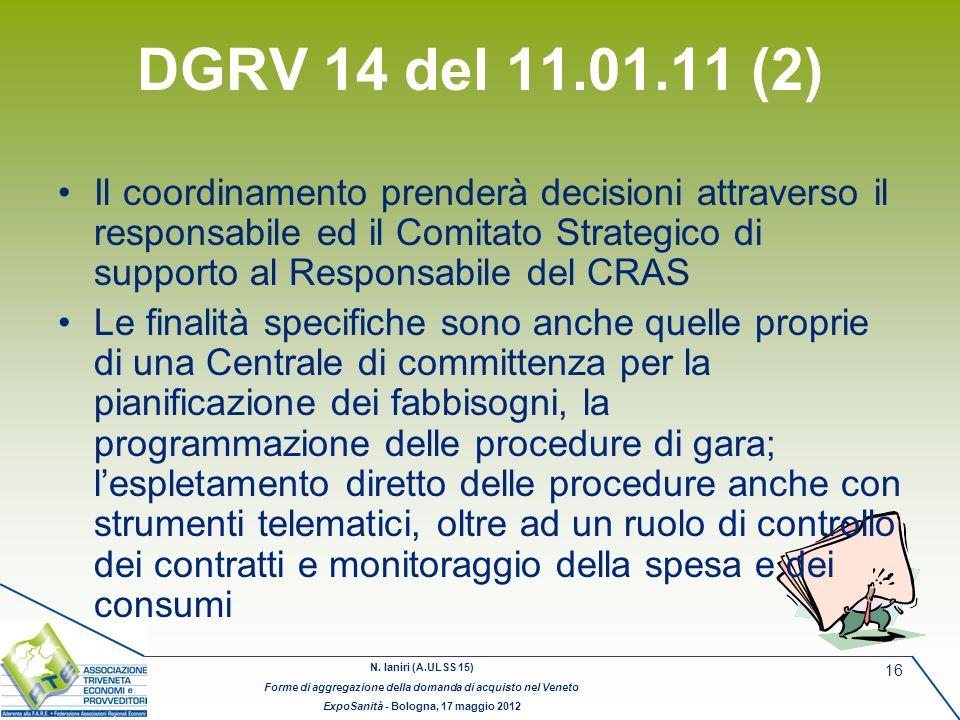 N. Ianiri (A.ULSS 15) Forme di aggregazione della domanda di acquisto nel Veneto ExpoSanità - Bologna, 17 maggio 2012 16 DGRV 14 del 11.01.11 (2) Il c