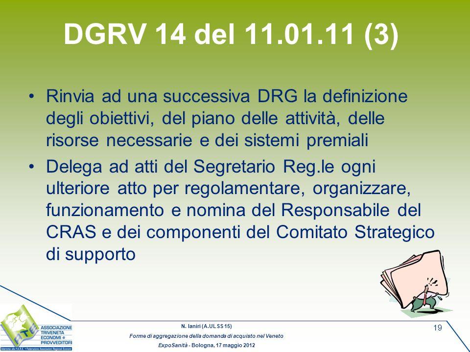 N. Ianiri (A.ULSS 15) Forme di aggregazione della domanda di acquisto nel Veneto ExpoSanità - Bologna, 17 maggio 2012 19 DGRV 14 del 11.01.11 (3) Rinv