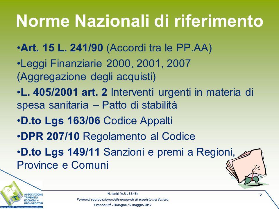 N. Ianiri (A.ULSS 15) Forme di aggregazione della domanda di acquisto nel Veneto ExpoSanità - Bologna, 17 maggio 2012 2 Norme Nazionali di riferimento