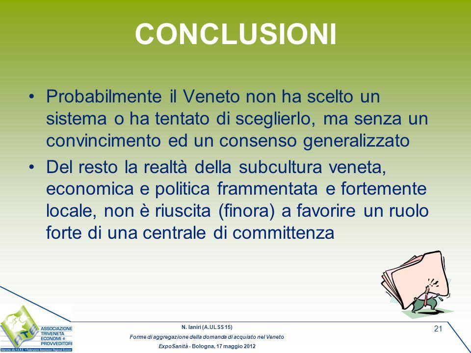 N. Ianiri (A.ULSS 15) Forme di aggregazione della domanda di acquisto nel Veneto ExpoSanità - Bologna, 17 maggio 2012 21 CONCLUSIONI Probabilmente il