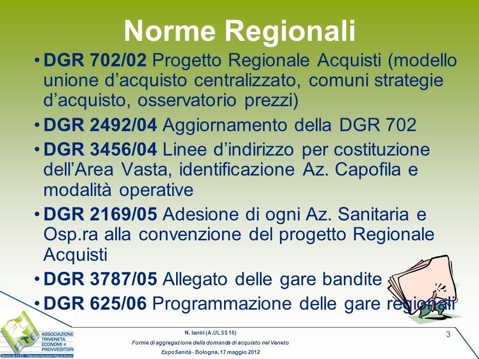 N. Ianiri (A.ULSS 15) Forme di aggregazione della domanda di acquisto nel Veneto ExpoSanità - Bologna, 17 maggio 2012 3 Norme Regionali DGR 702/02 Pro