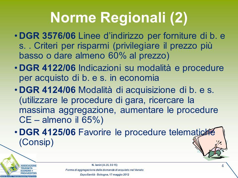 N. Ianiri (A.ULSS 15) Forme di aggregazione della domanda di acquisto nel Veneto ExpoSanità - Bologna, 17 maggio 2012 4 Norme Regionali (2) DGR 3576/0