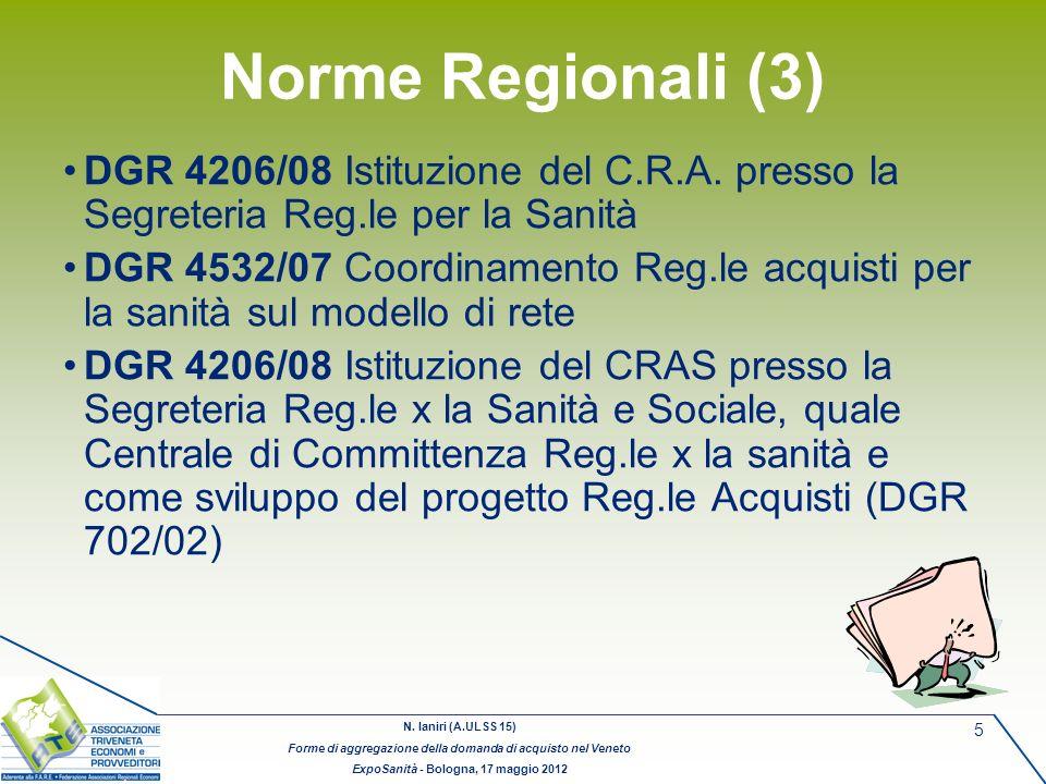 N. Ianiri (A.ULSS 15) Forme di aggregazione della domanda di acquisto nel Veneto ExpoSanità - Bologna, 17 maggio 2012 5 Norme Regionali (3) DGR 4206/0